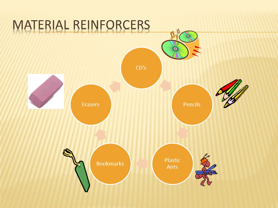 Material reinforcers CD's. Pencils. Plastic Ants. Bookmarks. Erasers.