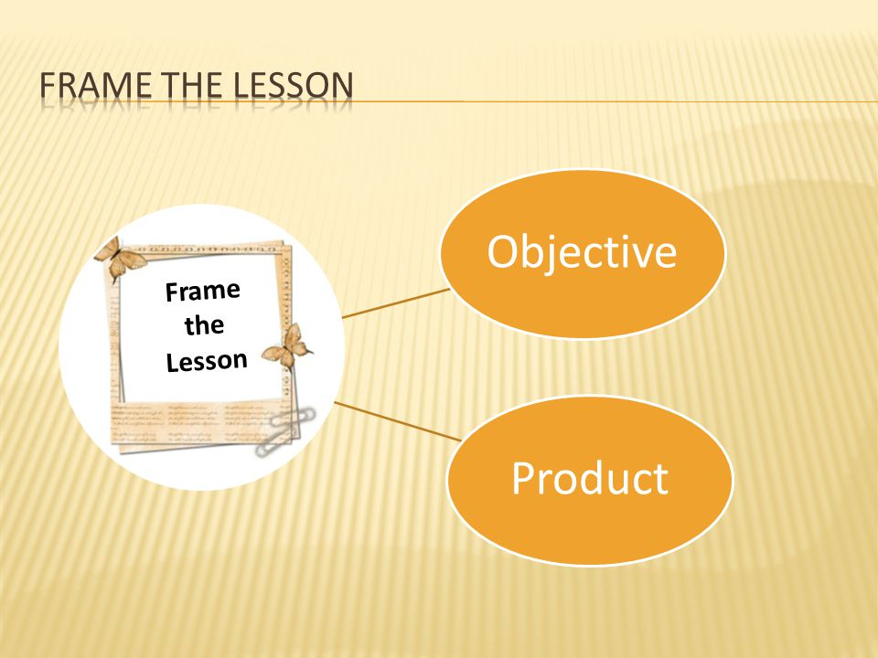 Objective Product Frame the lesson Frame the Lesson Objective