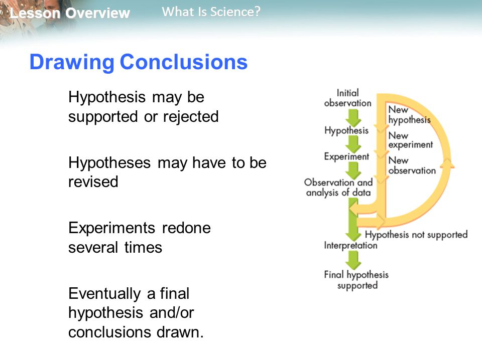 Drawing Conclusions Hypotheses may have to be revised
