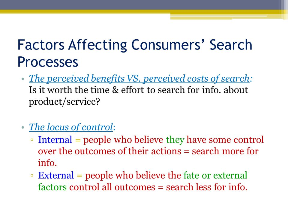 Factors Affecting Consumers' Search Processes