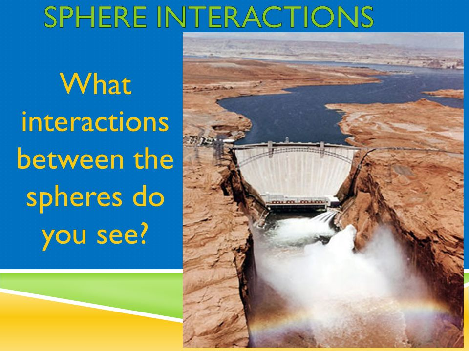 What interactions between the spheres do you see