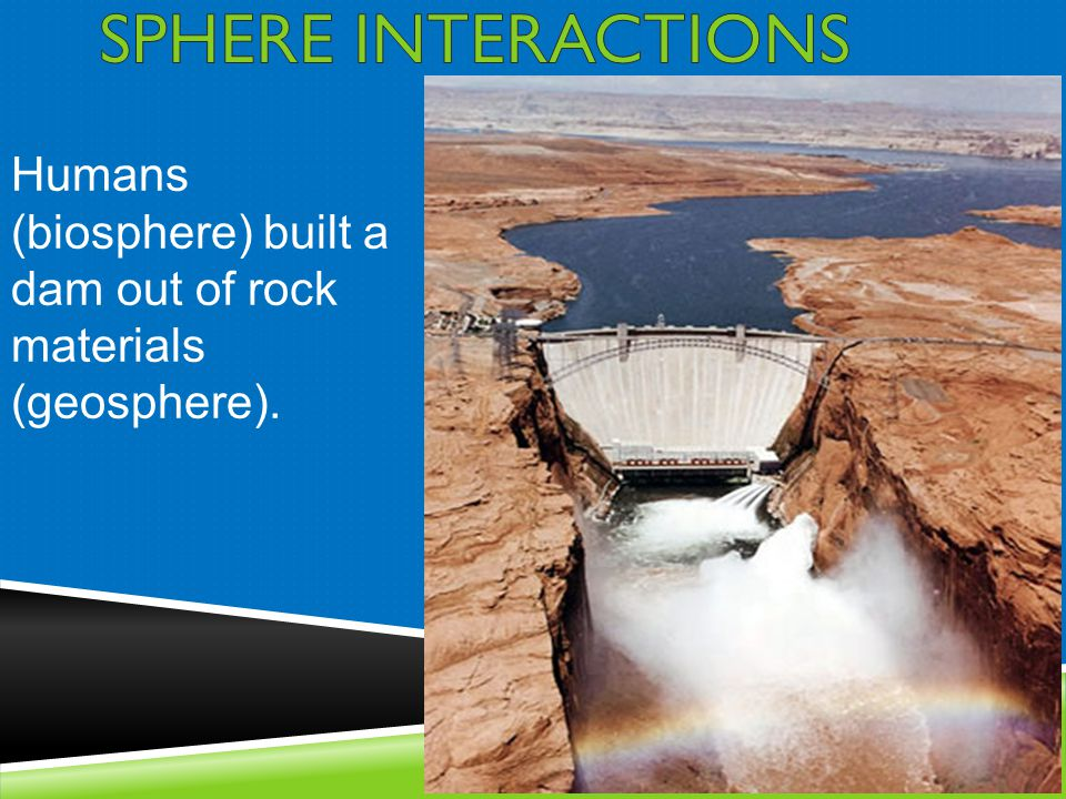 SPHERE INTERACTIONS Humans (biosphere) built a dam out of rock materials (geosphere).