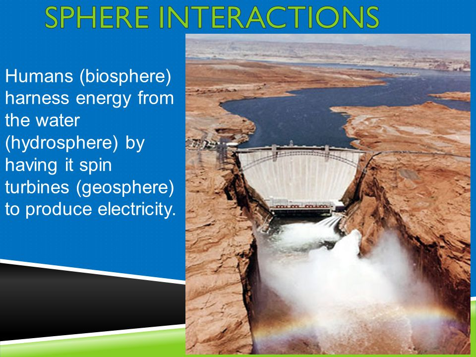 SPHERE INTERACTIONS Humans (biosphere) harness energy from the water (hydrosphere) by having it spin turbines (geosphere) to produce electricity.