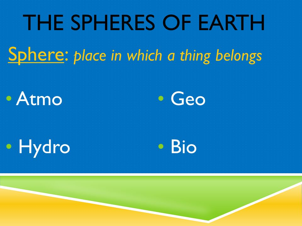 The Spheres of Earth Sphere: place in which a thing belongs Atmo Hydro