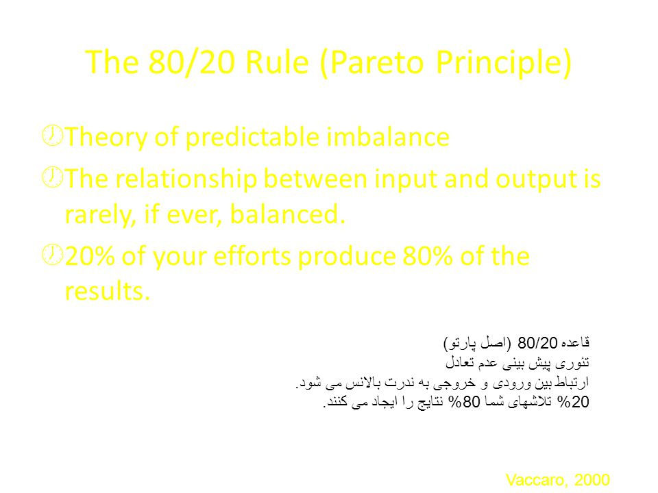 The 80/20 Rule (Pareto Principle)