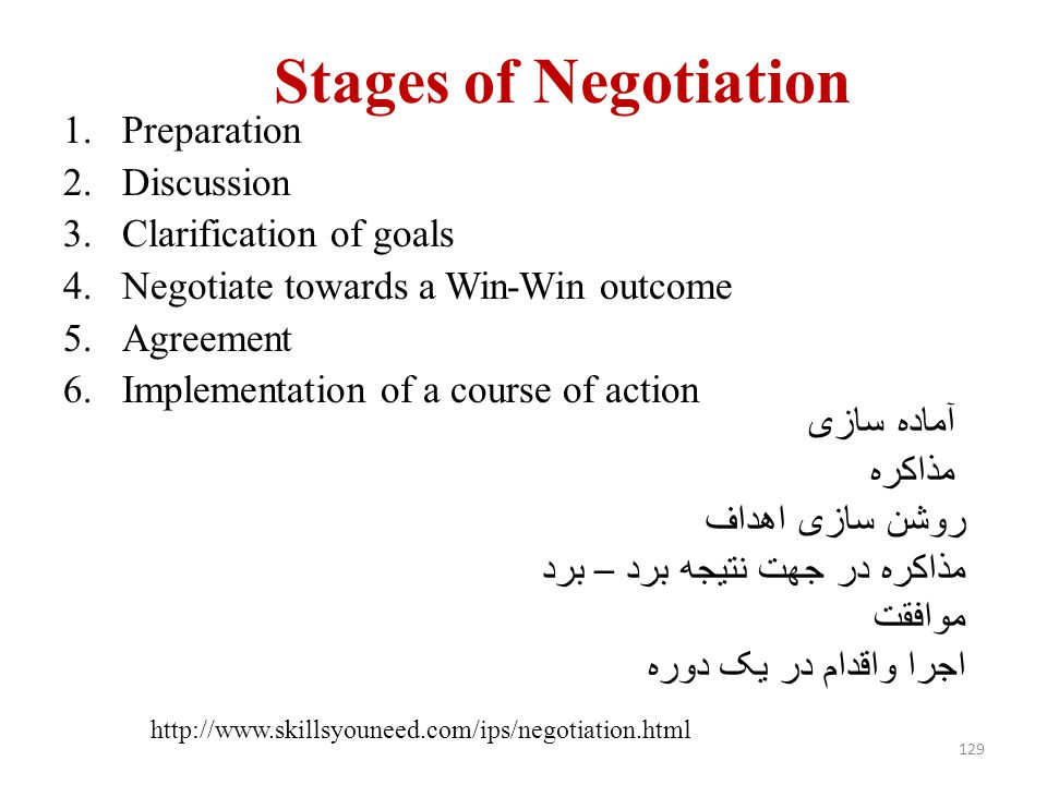 Stages of Negotiation آماده سازی مذاکره روشن سازی اهداف