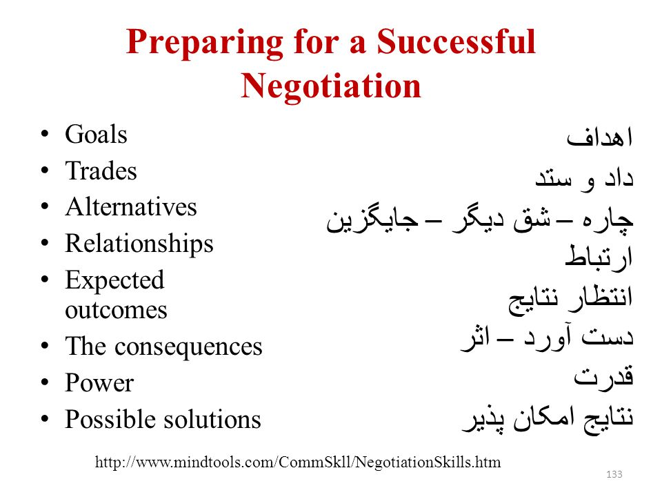 Preparing for a Successful Negotiation