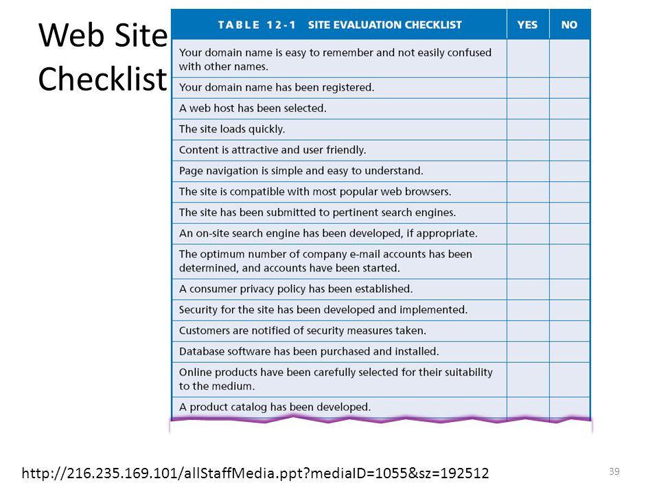 Web Site Checklist http://216.235.169.101/allStaffMedia.ppt mediaID=1055&sz=192512