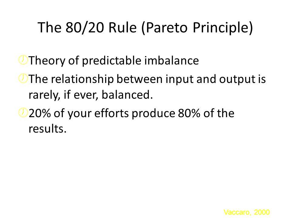 The 80/20 Rule (Pareto Principle)