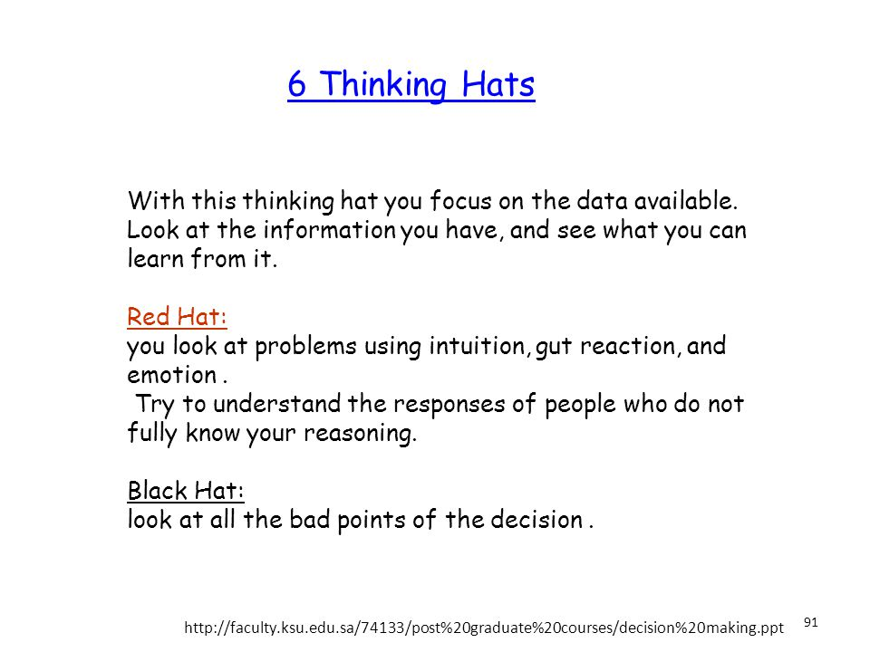 6 Thinking Hats White Hat: