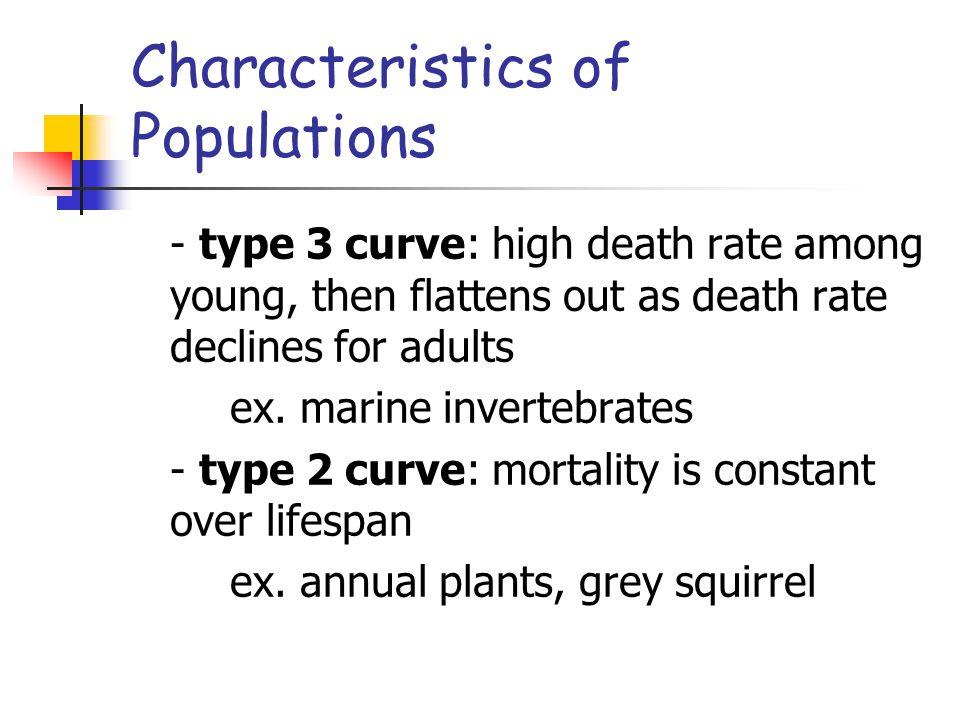 Characteristics of Populations