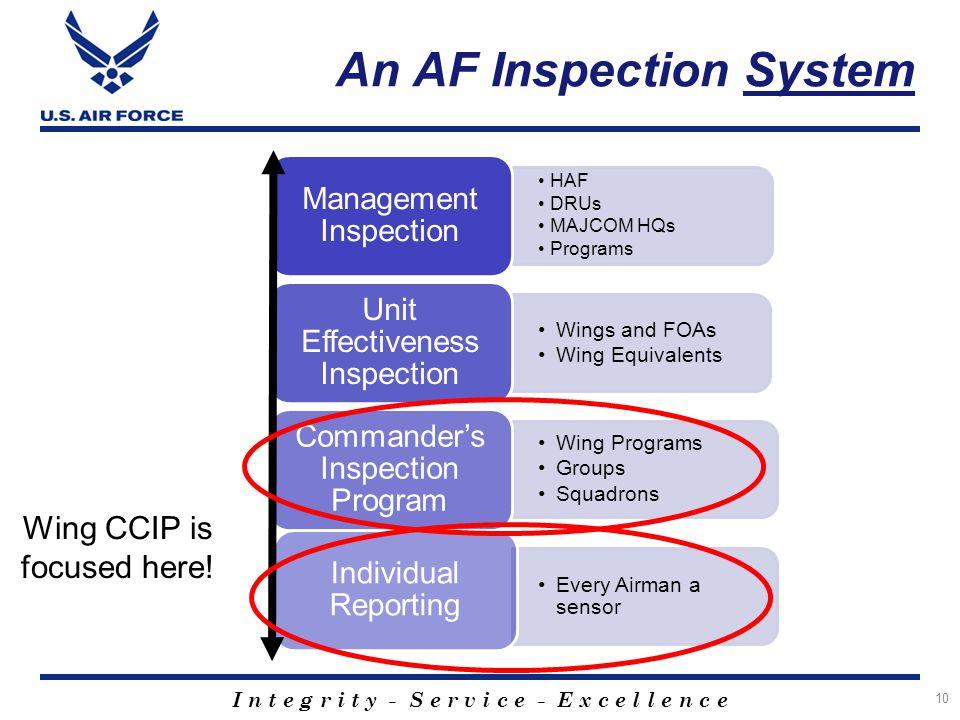 An AF Inspection System