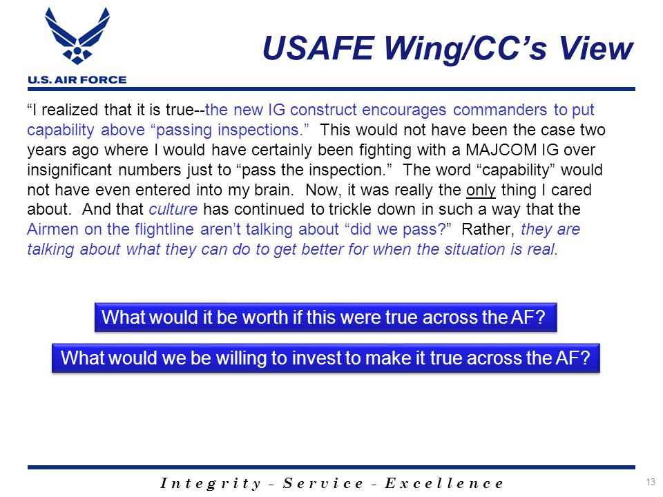 USAFE Wing/CC's View