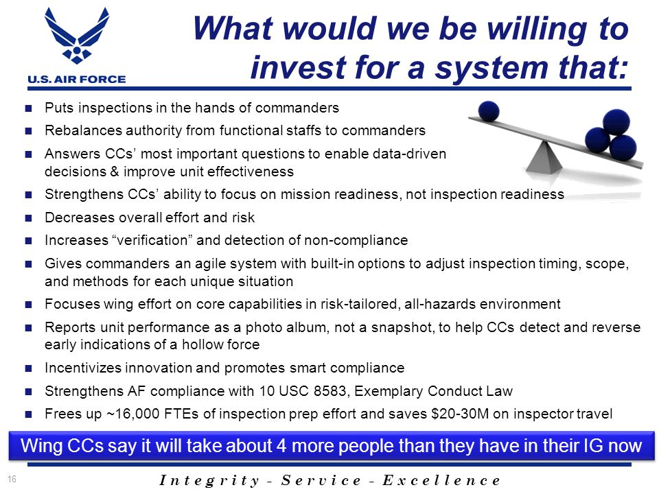 What would we be willing to invest for a system that: