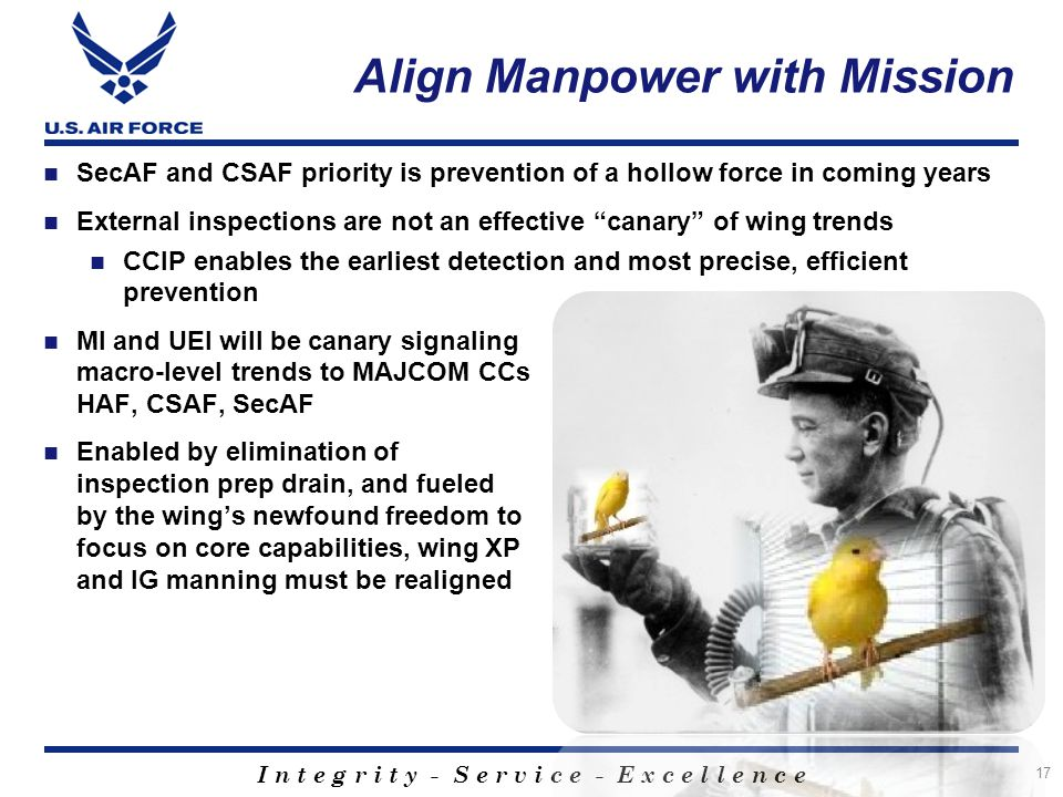 Align Manpower with Mission