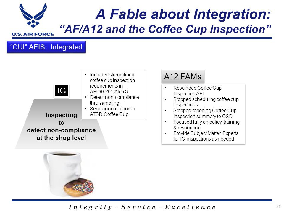 A Fable about Integration: AF/A12 and the Coffee Cup Inspection