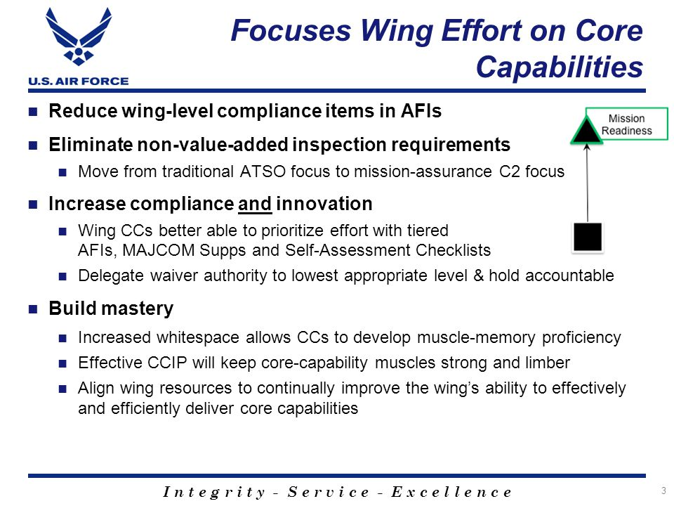 Focuses Wing Effort on Core Capabilities
