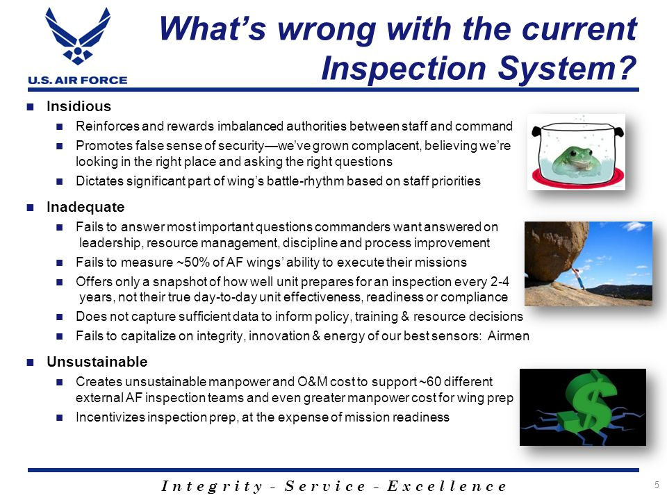 What's wrong with the current Inspection System