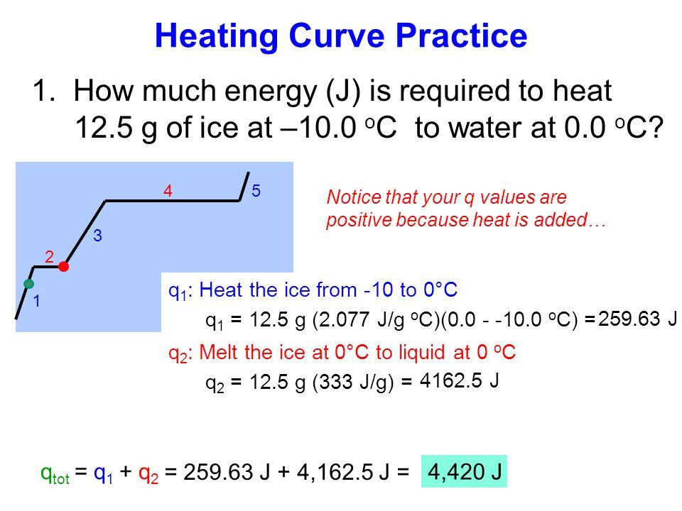 Heating Curve Practice