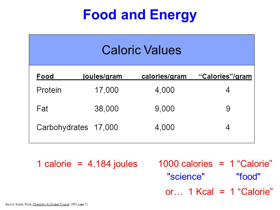 Food and Energy Caloric Values 1 calorie = 4.184 joules