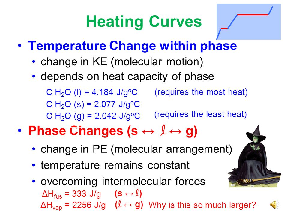 Heating Curves Temperature Change within phase