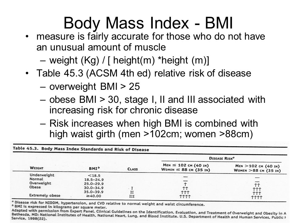 Body Mass Index - BMI measure is fairly accurate for those who do not have an unusual amount of muscle.