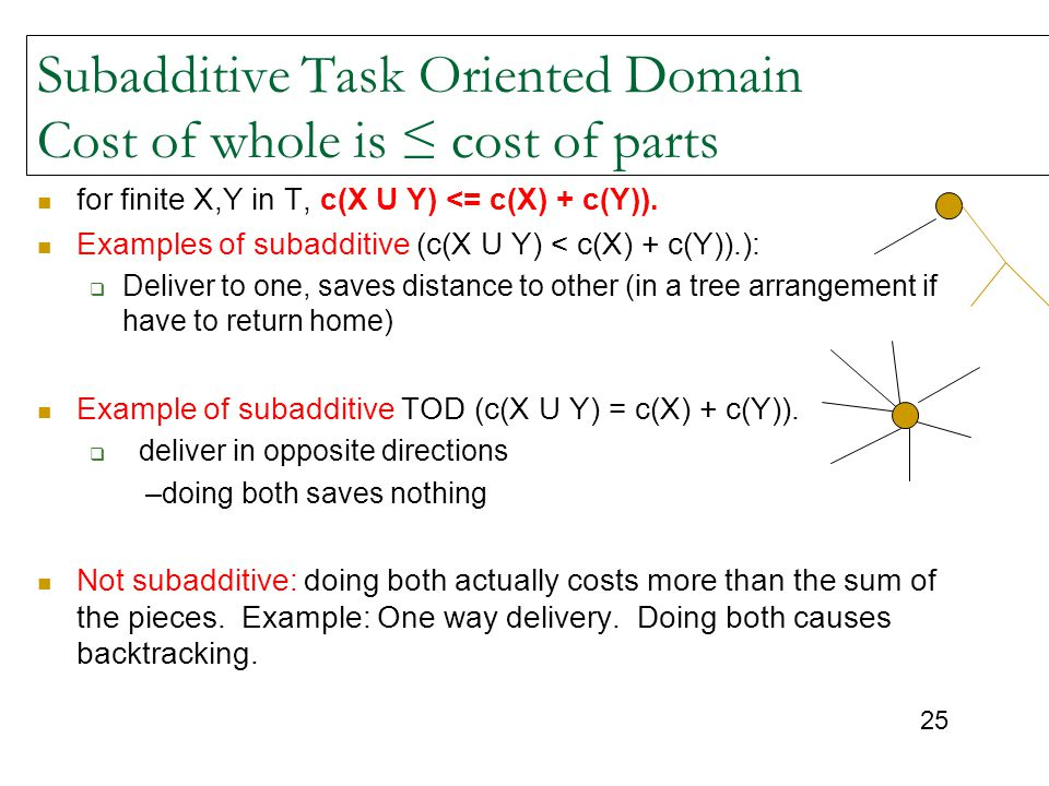 Subadditive Task Oriented Domain Cost of whole is ≤ cost of parts
