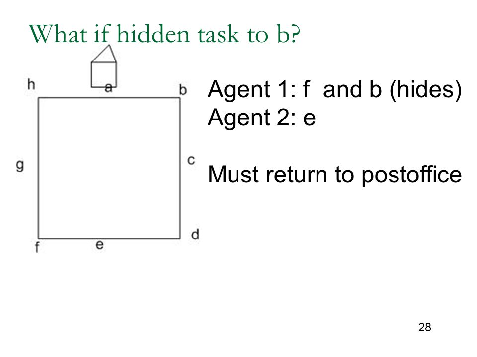 What if hidden task to b Agent 1: f and b (hides) Agent 2: e
