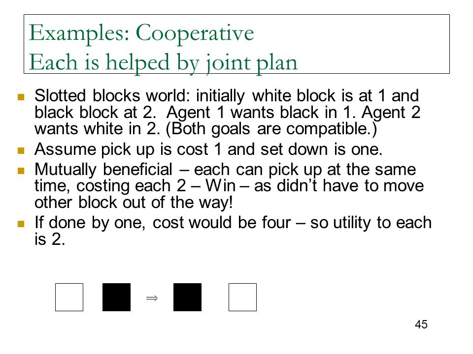 Examples: Cooperative Each is helped by joint plan