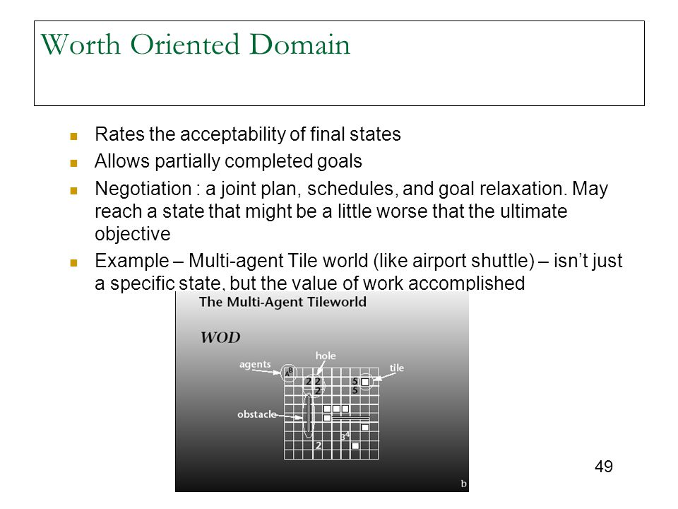Worth Oriented Domain Rates the acceptability of final states