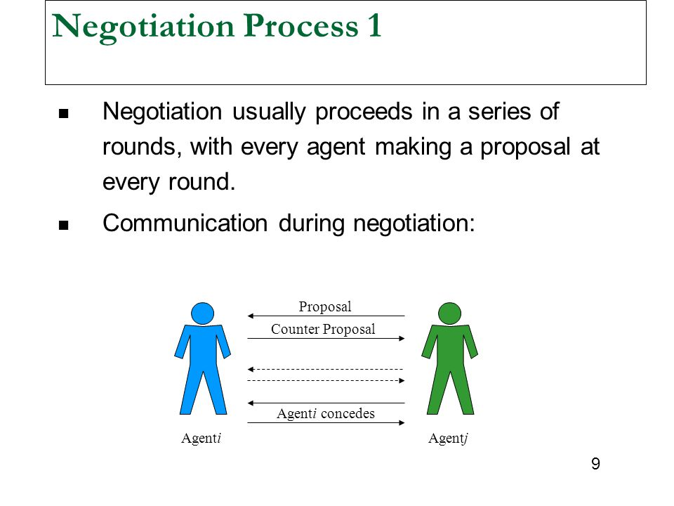 Negotiation Process 1 Negotiation usually proceeds in a series of rounds, with every agent making a proposal at every round.