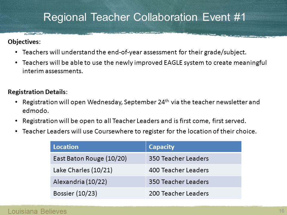 Regional Teacher Collaboration Event #1