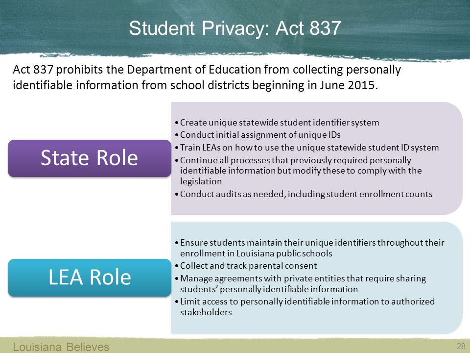 State Role LEA Role Student Privacy: Act 837