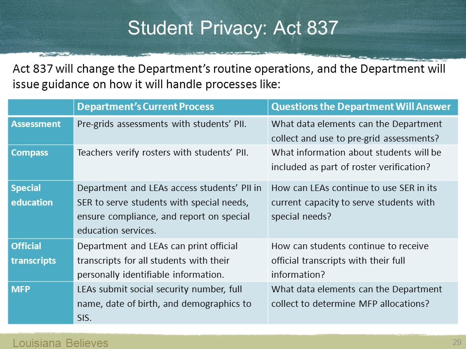 Student Privacy: Act 837