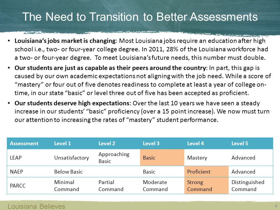 The Need to Transition to Better Assessments