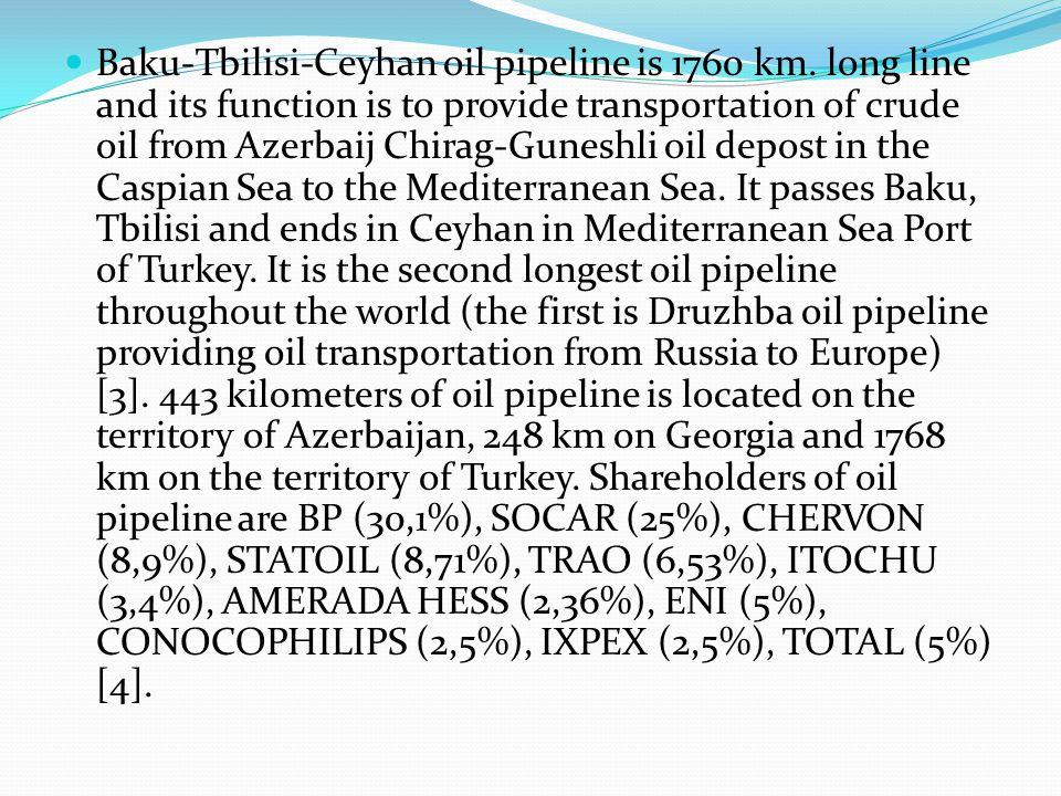 Baku-Tbilisi-Ceyhan oil pipeline is 1760 km