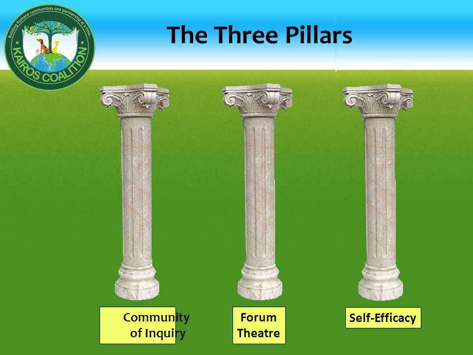 The Three Pillars Community of Inquiry Forum Theatre Self-Efficacy