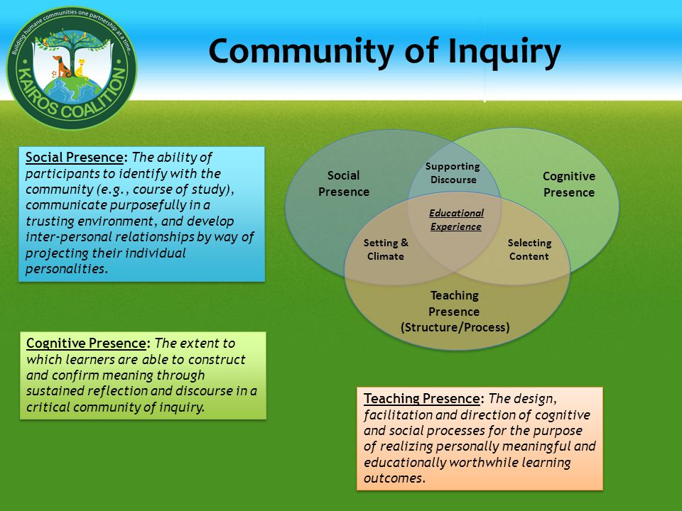Community of Inquiry Social Presence: The ability of participants to identify with the.