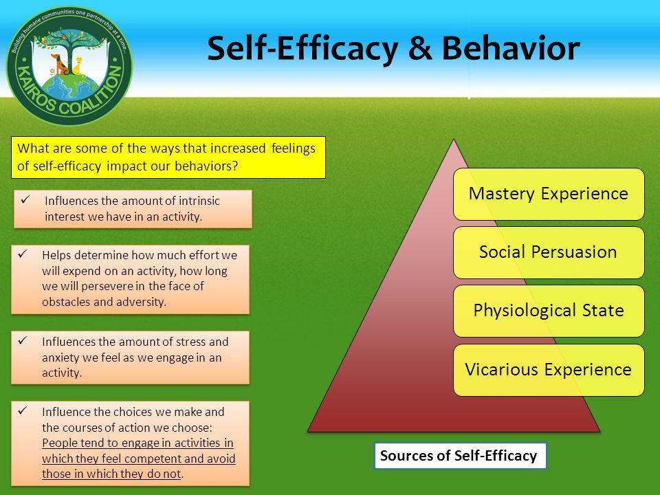 Self-Efficacy & Behavior