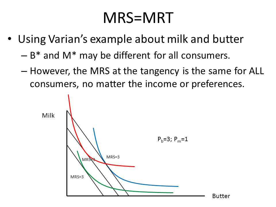 MRS=MRT Using Varian's example about milk and butter