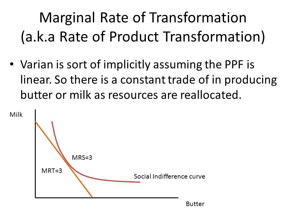 Marginal Rate of Transformation (a.k.a Rate of Product Transformation)