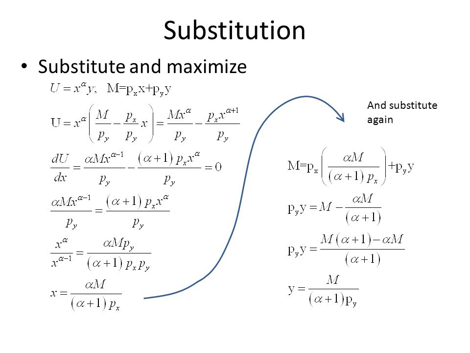 Substitution Substitute and maximize And substitute again