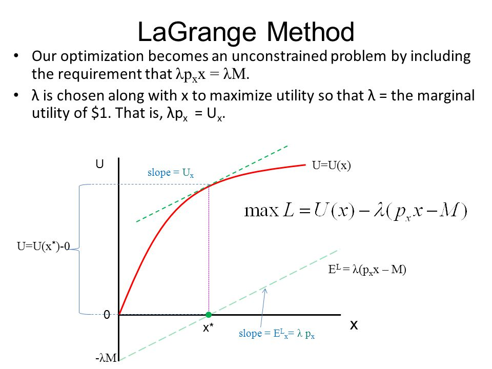 LaGrange Method Our optimization becomes an unconstrained problem by including the requirement that λpxx = λM.