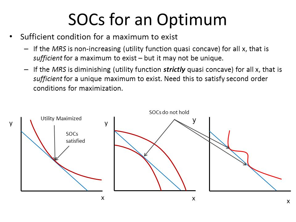 SOCs for an Optimum Sufficient condition for a maximum to exist