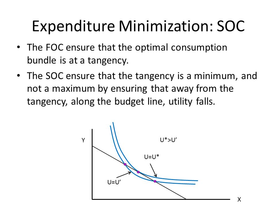 Expenditure Minimization: SOC