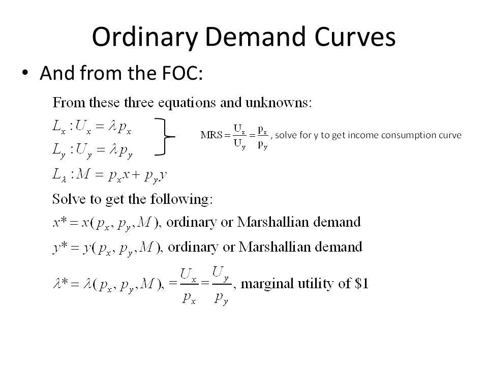 Ordinary Demand Curves