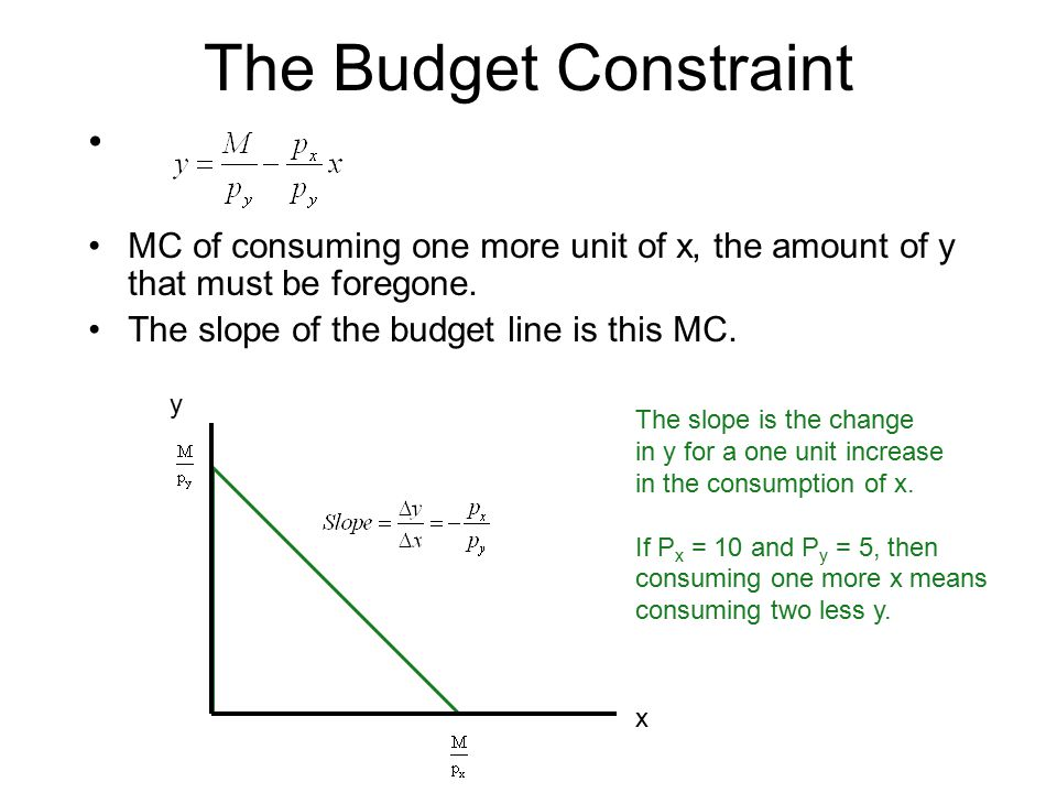 The Budget Constraint MC of consuming one more unit of x, the amount of y that must be foregone. The slope of the budget line is this MC.