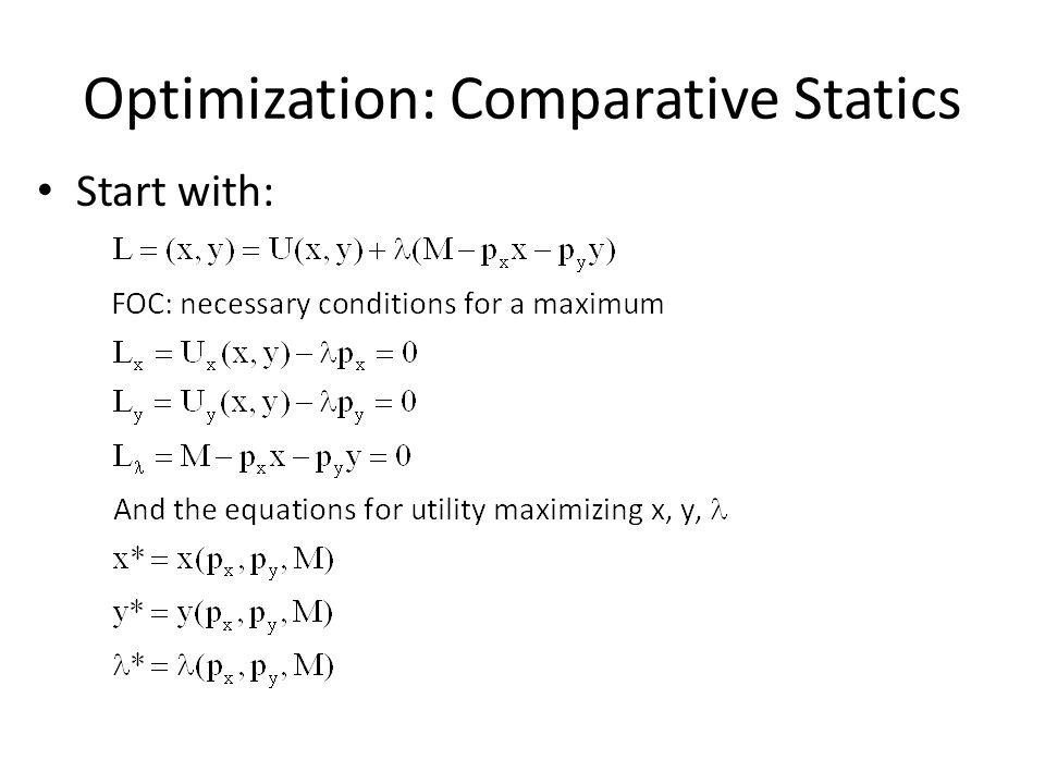 Optimization: Comparative Statics