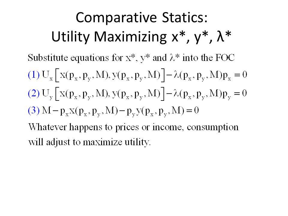 Comparative Statics: Utility Maximizing x*, y*, λ*