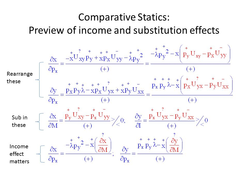 Comparative Statics: Preview of income and substitution effects